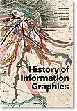 History of Information Graphics: HISTORY OF INFOGRAPHICS (JUMBO)