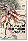 History of Information Graphics: HISTORY OF INFOGRAPHICS (JUMBO)